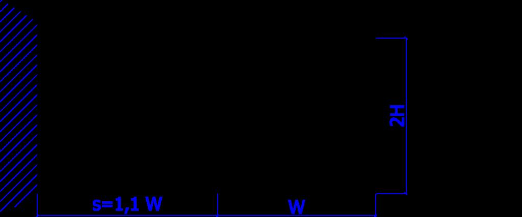 Centrale wentylacyjne niskie - proporcje wymiarowe