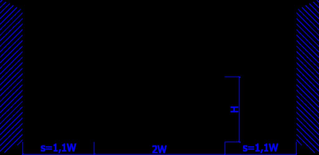 Centrale wentylacyjne leżące