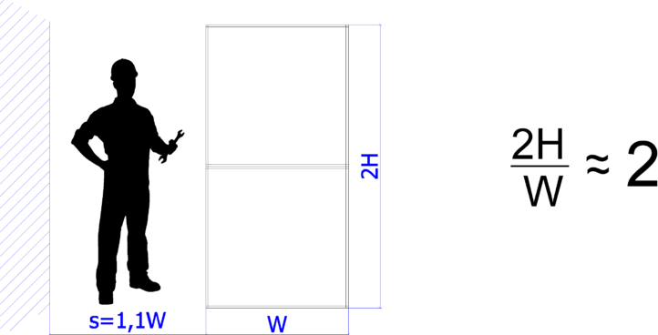 Centrale wąskie