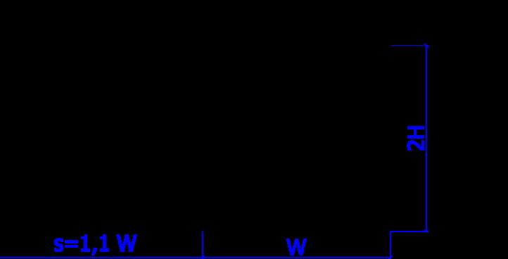 Centrale niskie