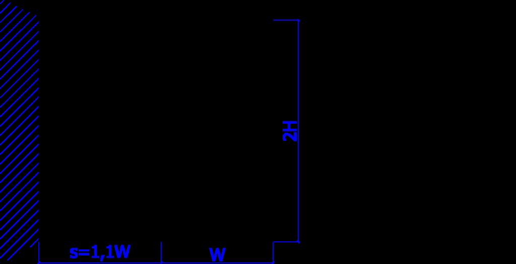 Centrale wentylacyjne wąskie - proporcje wymiarowe